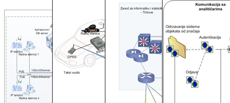 GPS Systems - E-Lab
